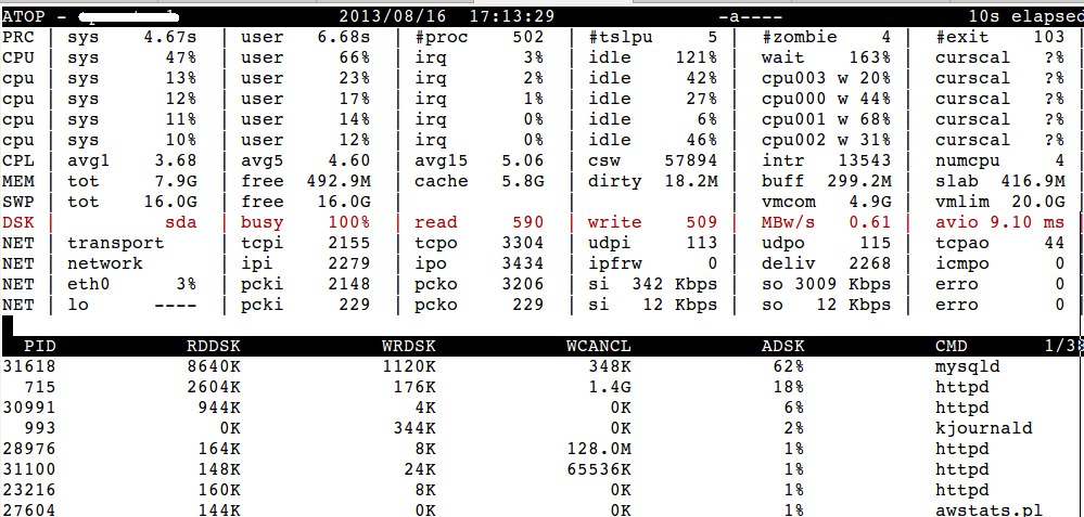 atop output showing disk statistics