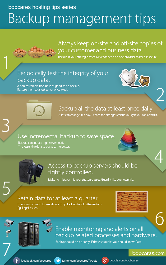 7 best practices for hosting server backup management