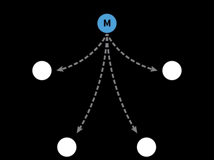 CoreOS Docker configuration management
