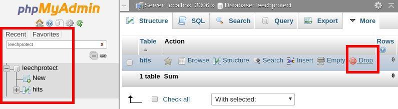 Deprecated MySQL databases drop table