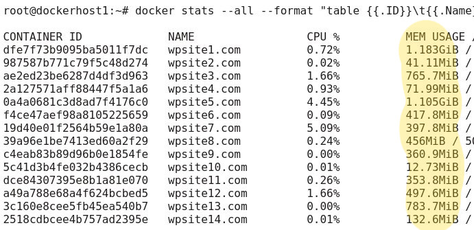 Docker container memory overhead - usage stats
