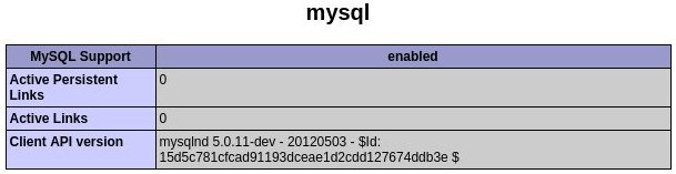 Fix PHP installation appear to be missing MySQL extension