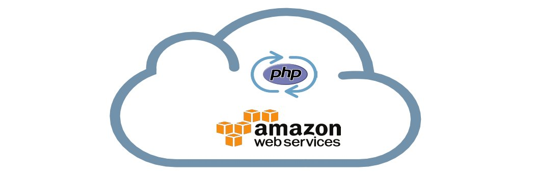 How to update PHP version in Amazon Linux to PHP 5.6