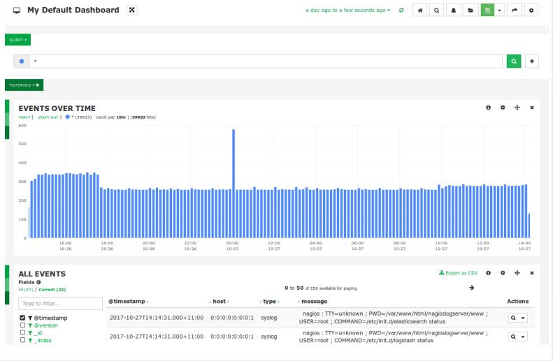 analyzing logs with nagios log server