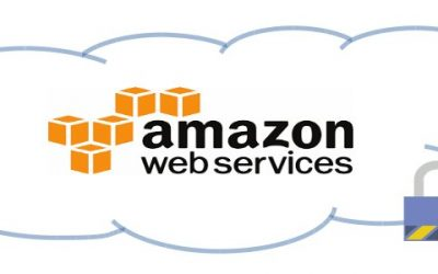 Setting up AWS for HTTP/2 support