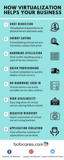 benefits-of-virtualization-small