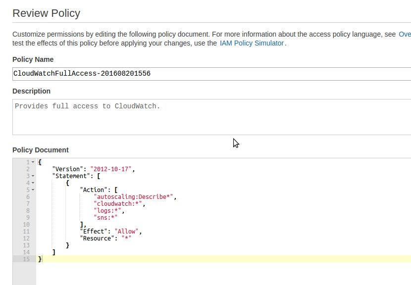 CloudWatch policy for user