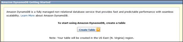 Run Amazon DynamoDB