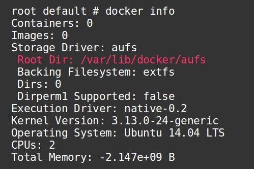 Docker default directory