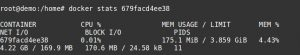 Docker container stats