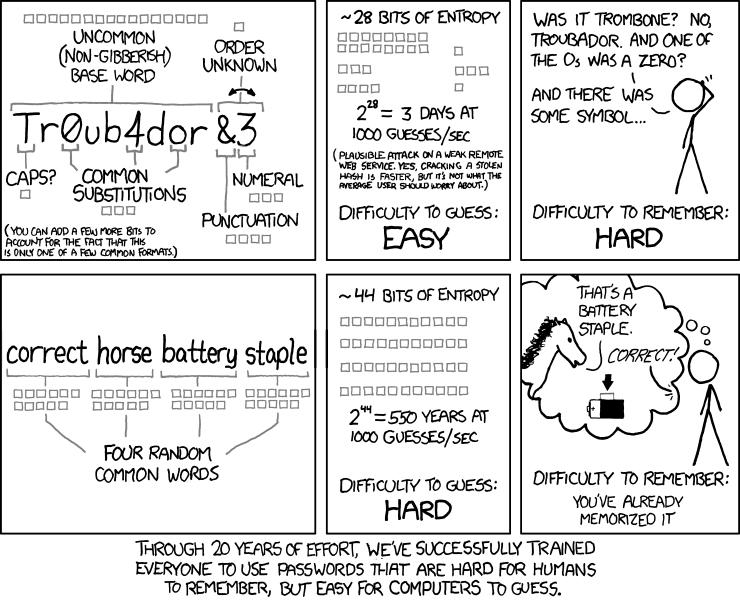 Manage my server - password strength