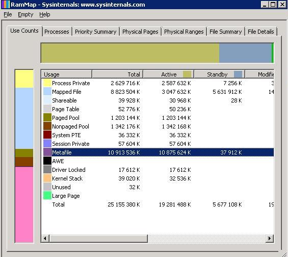 fix high memory usage by metafile on windows server 2008 r2