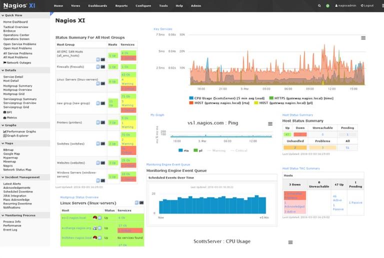 debugging bandwidth performance graphs nagios