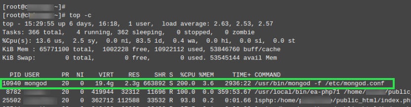 MongoDB high CPU usage - A real-time fix for you