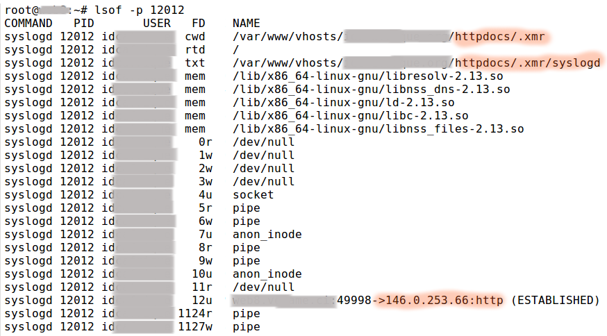 Suspicious process running under user - LSOF output